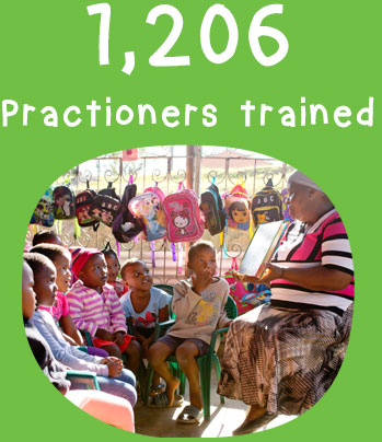 practitioners-trained
